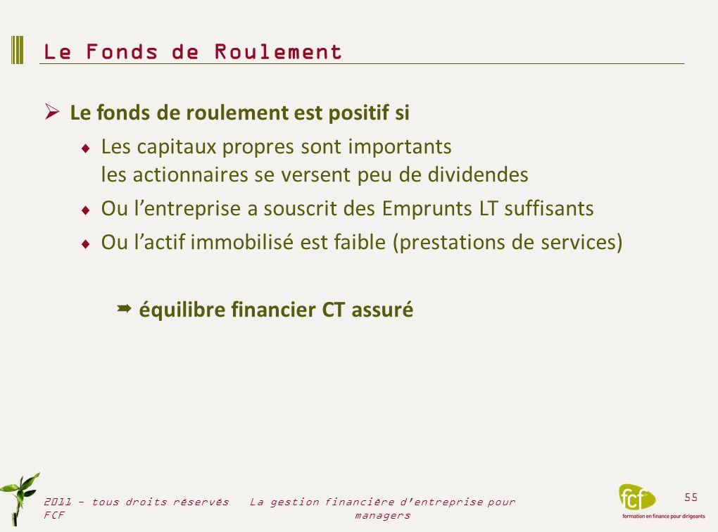 Le fonds de roulement est positif si Les capitaux propres sont importants les actionnaires se versent peu de dividendes Ou lentreprise a souscrit des