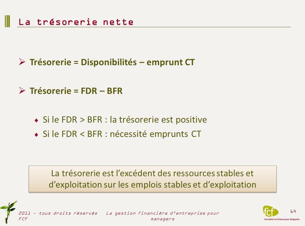 Trésorerie = Disponibilités – emprunt CT Trésorerie = FDR – BFR Si le FDR > BFR : la trésorerie est positive Si le FDR < BFR : nécessité emprunts CT L