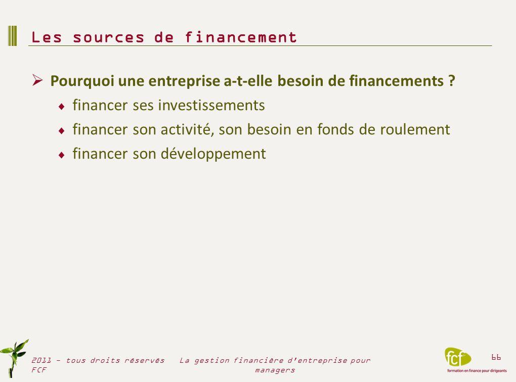 Pourquoi une entreprise a-t-elle besoin de financements ? financer ses investissements financer son activité, son besoin en fonds de roulement finance