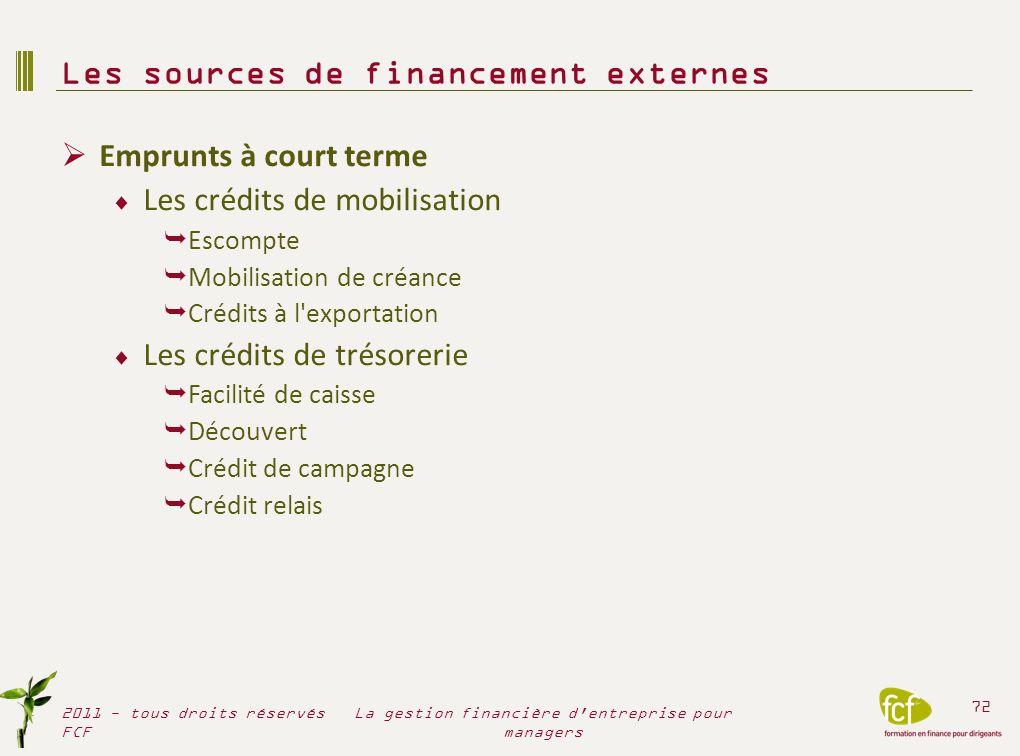 Emprunts à court terme Les crédits de mobilisation Escompte Mobilisation de créance Crédits à l'exportation Les crédits de trésorerie Facilité de cais