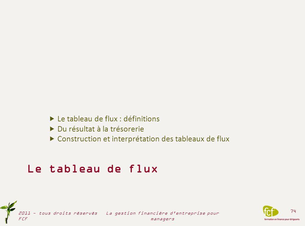 Le tableau de flux Le tableau de flux : définitions Du résultat à la trésorerie Construction et interprétation des tableaux de flux 2011 - tous droits