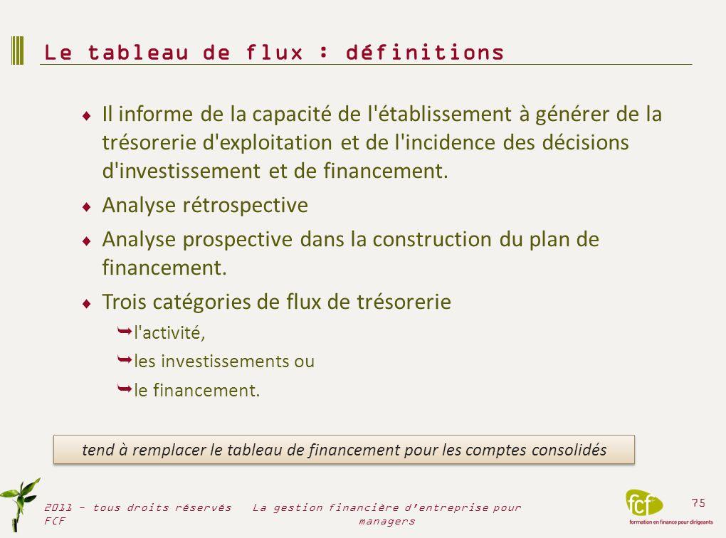 Il informe de la capacité de l'établissement à générer de la trésorerie d'exploitation et de l'incidence des décisions d'investissement et de financem