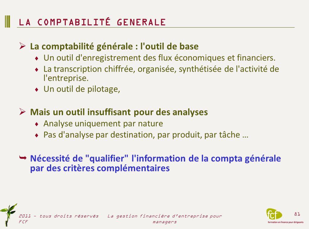 La comptabilité générale : l'outil de base Un outil d'enregistrement des flux économiques et financiers. La transcription chiffrée, organisée, synthét