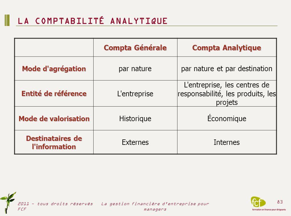 Compta Générale Compta Analytique Mode d'agrégation par naturepar nature et par destination Entité de référence L'entreprise L'entreprise, les centres