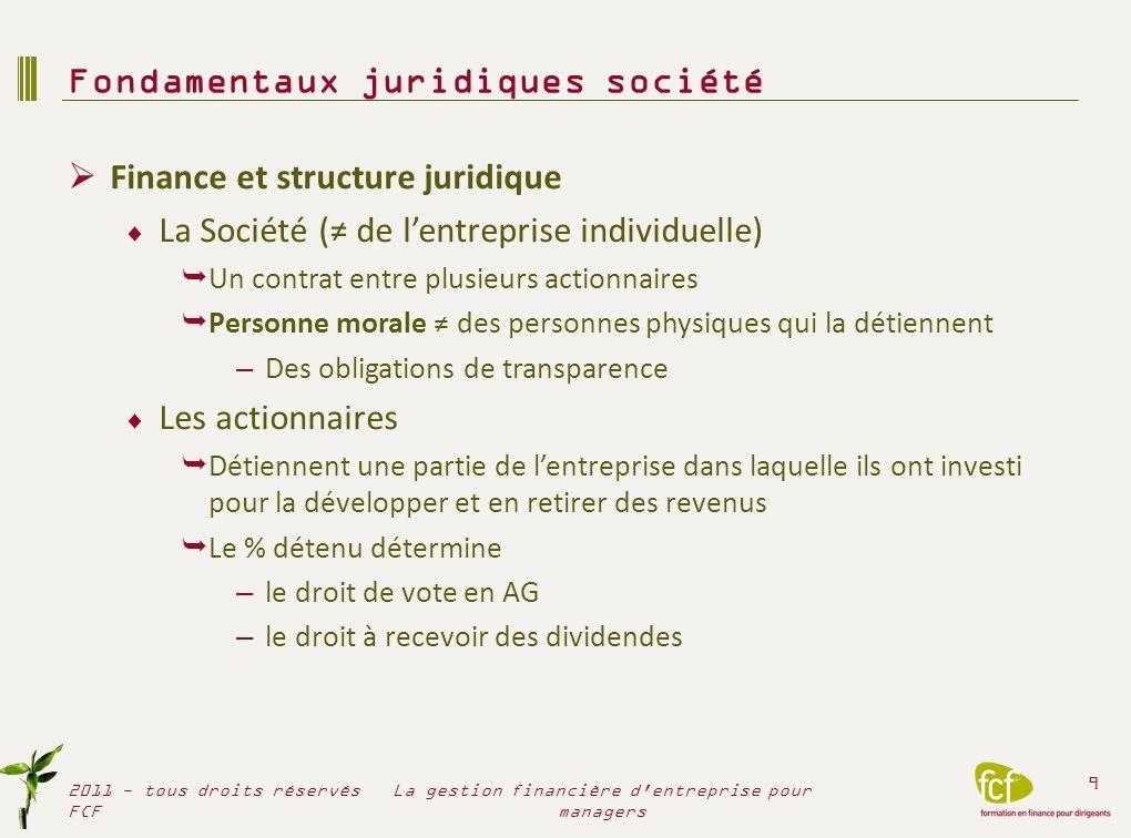 Finance et structure juridique La Société ( de lentreprise individuelle) Un contrat entre plusieurs actionnaires Personne morale des personnes physiqu