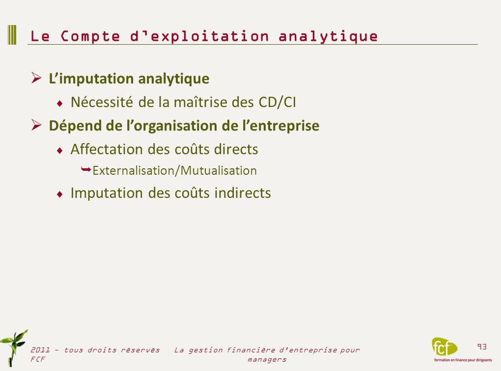 Limputation analytique Nécessité de la maîtrise des CD/CI Dépend de lorganisation de lentreprise Affectation des coûts directs Externalisation/Mutuali