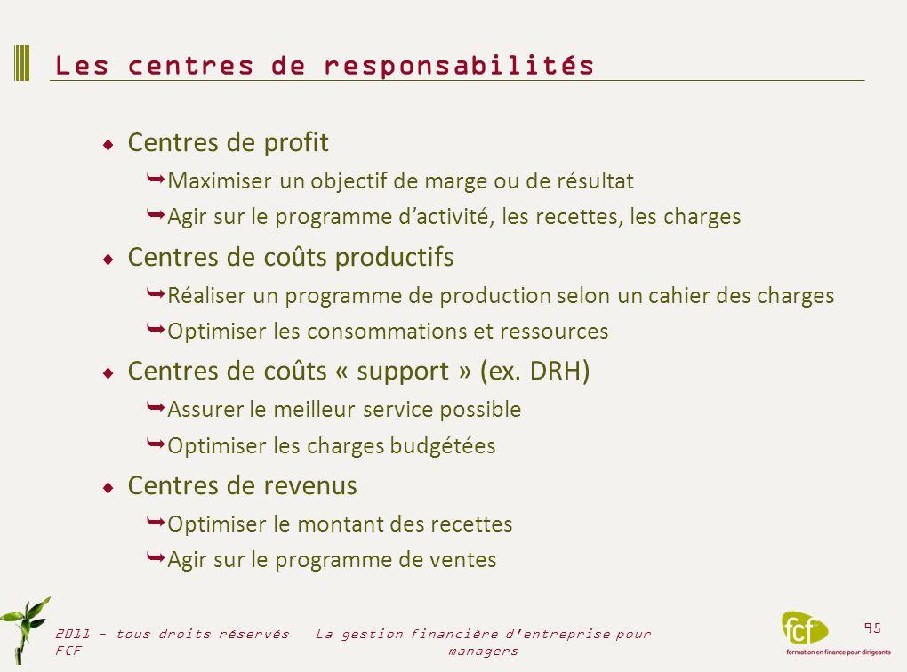 Centres de profit Maximiser un objectif de marge ou de résultat Agir sur le programme dactivité, les recettes, les charges Centres de coûts productifs