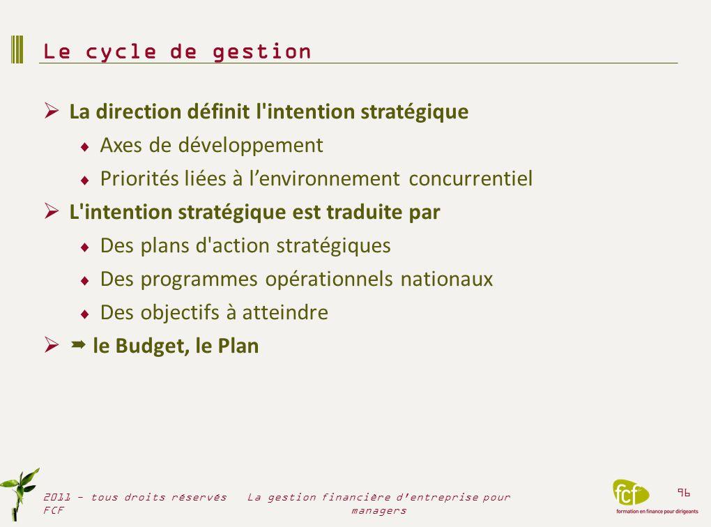 La direction définit l'intention stratégique Axes de développement Priorités liées à lenvironnement concurrentiel L'intention stratégique est traduite