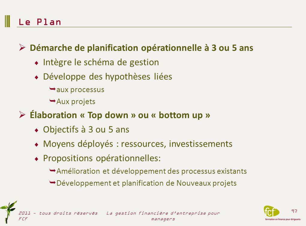 Démarche de planification opérationnelle à 3 ou 5 ans Intègre le schéma de gestion Développe des hypothèses liées aux processus Aux projets Élaboratio