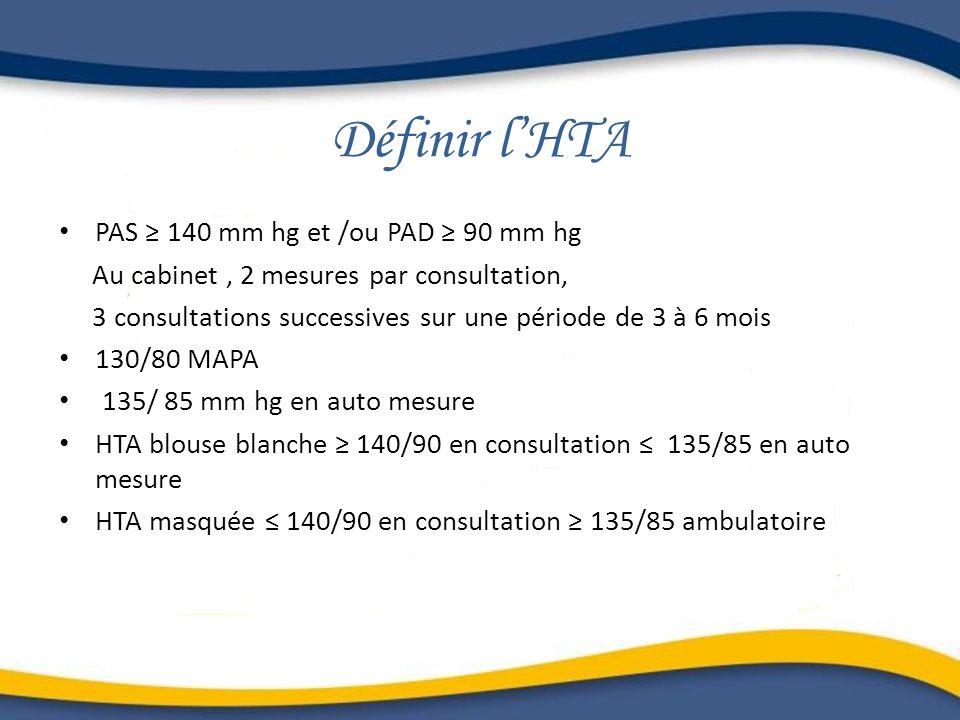 Définir lHTA PAS 140 mm hg et /ou PAD 90 mm hg Au cabinet, 2 mesures par consultation, 3 consultations successives sur une période de 3 à 6 mois 130/8