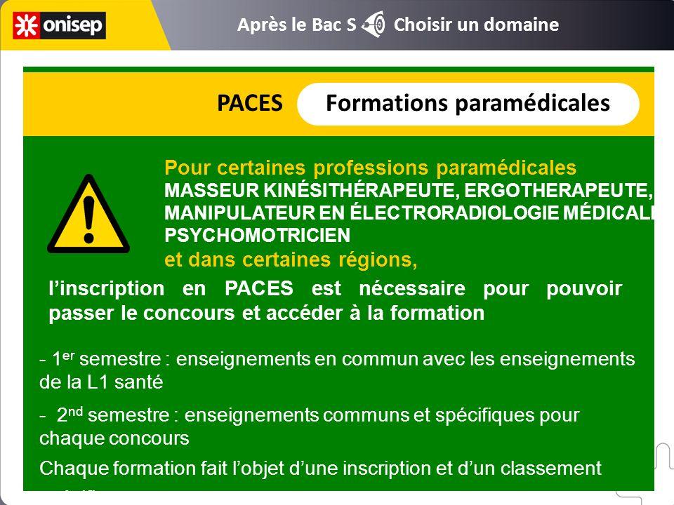 Après le Bac S Choisir une voie Organisation du PACES 1 er semestre UE Unités denseignement communes Choix des concours (de 1 à 4) Médecine .