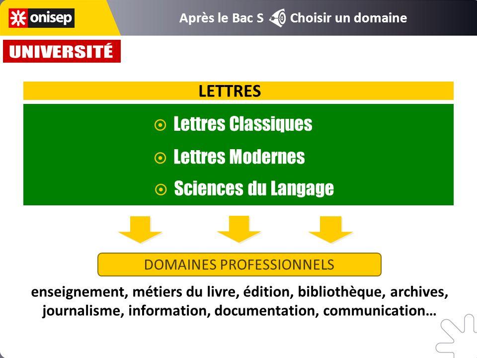 Après le Bac S Choisir un domaine L.E.A.Langues étrangères appliquées L.C.