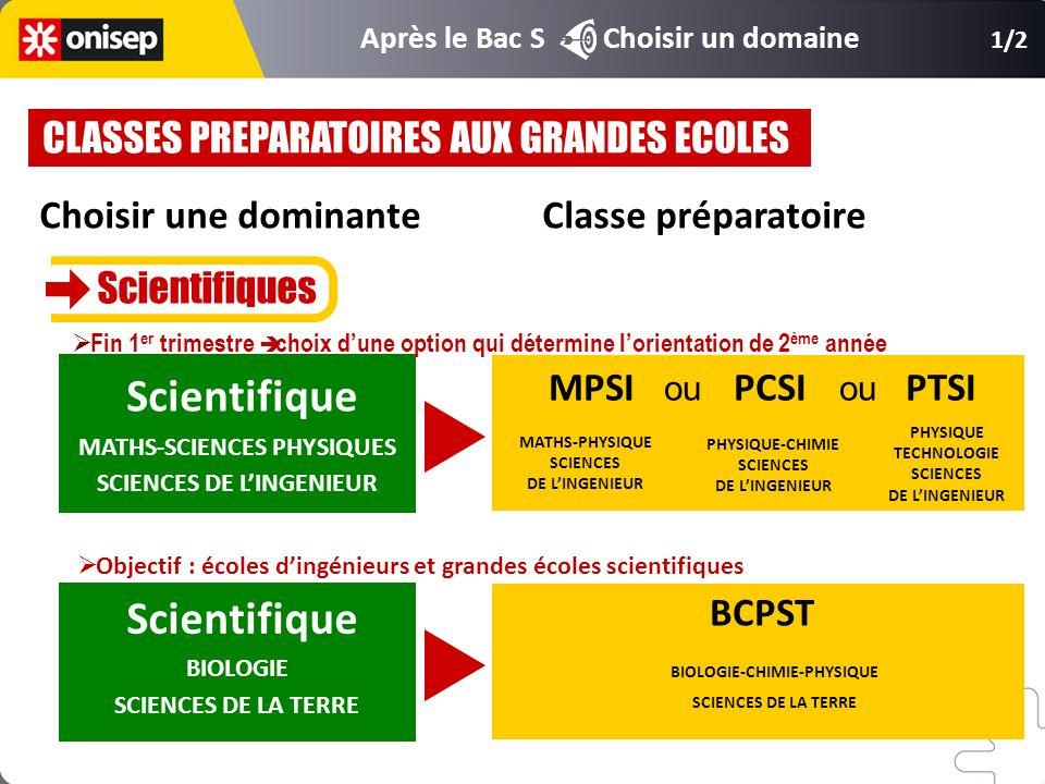 Après le Bac S Choisir une voie C.P.G.E. Classes Préparatoires aux Grandes Écoles
