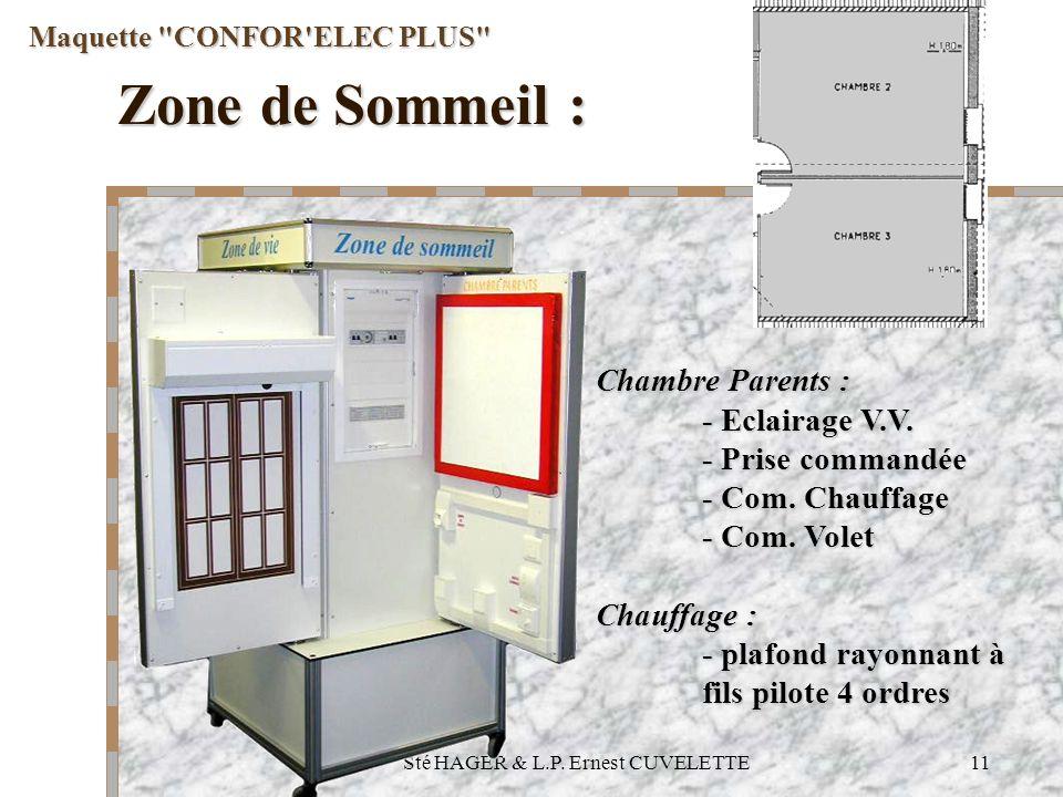 Sté HAGER & L.P.Ernest CUVELETTE11 Maquette CONFOR ELEC PLUS Chambre Parents : - Eclairage V.V.