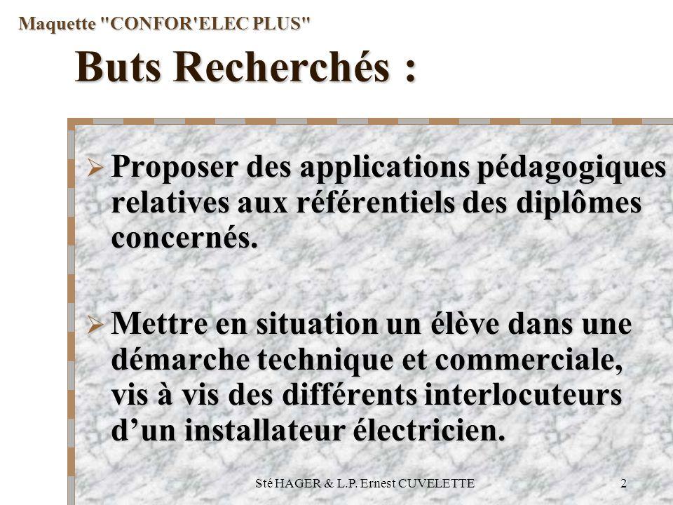 Sté HAGER & L.P. Ernest CUVELETTE2 Buts Recherchés : Proposer des applications pédagogiques relatives aux référentiels des diplômes concernés. Propose
