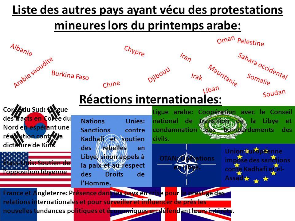 Liste des autres pays ayant vécu des protestations mineures lors du printemps arabe: Sahara occidental Irak Mauritanie Oman Arabie saoudite Liban Alba