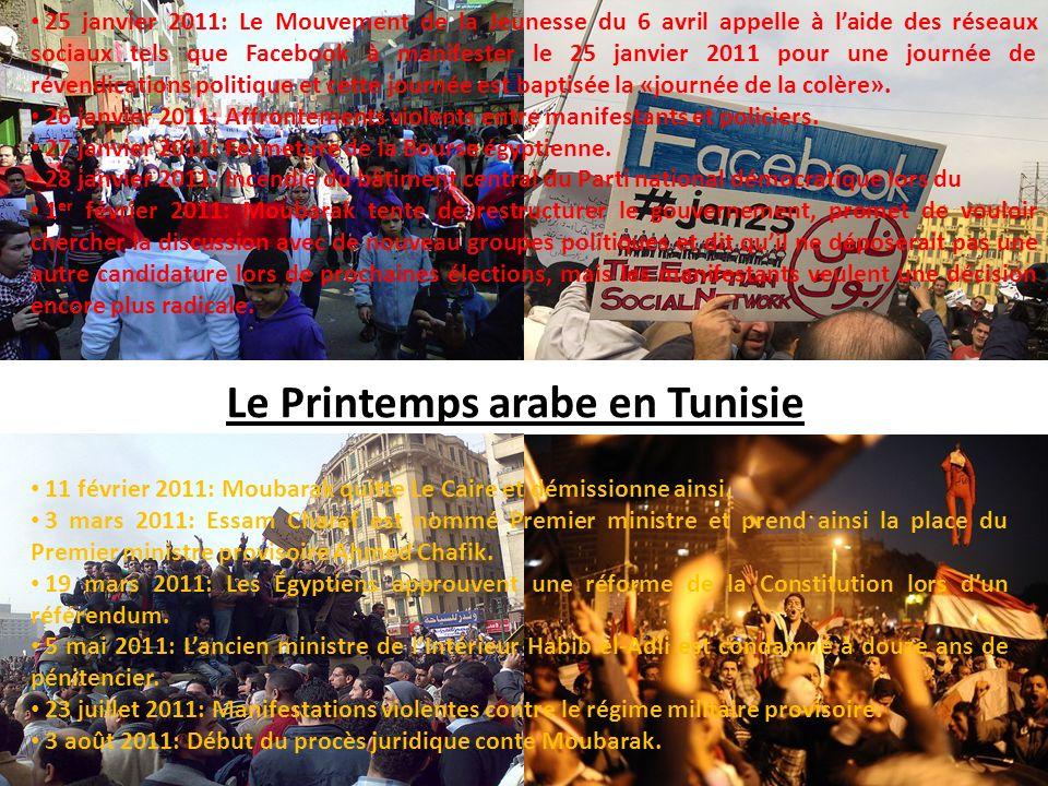 25 janvier 2011: Le Mouvement de la Jeunesse du 6 avril appelle à laide des réseaux sociaux tels que Facebook à manifester le 25 janvier 2011 pour une