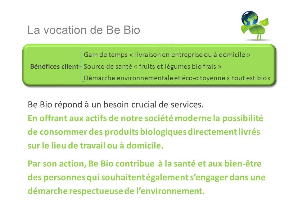 La vocation de Be Bio Be Bio répond à un besoin crucial de services. En offrant aux actifs de notre société moderne la possibilité de consommer des pr