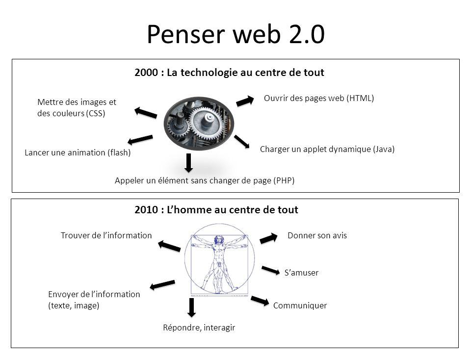 Penser web 2.0 2000 : La technologie au centre de tout Ouvrir des pages web (HTML) Lancer une animation (flash) Appeler un élément sans changer de pag