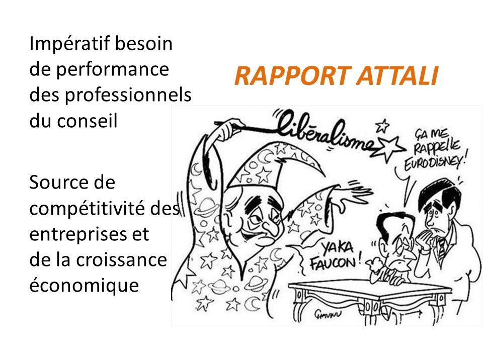RAPPORT ATTALI Impératif besoin de performance des professionnels du conseil Source de compétitivité des entreprises et de la croissance économique