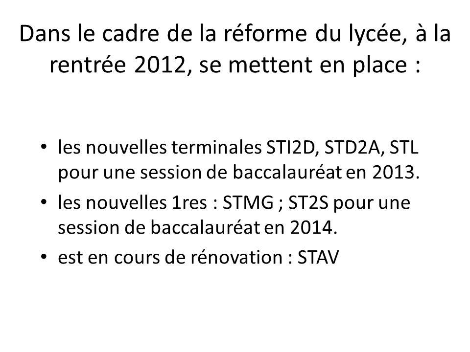 Dans le cadre de la réforme du lycée, à la rentrée 2012, se mettent en place : les nouvelles terminales STI2D, STD2A, STL pour une session de baccalau