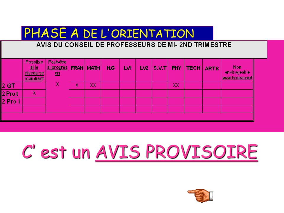 PHASE A DE L'ORIENTATION C est un AVIS PROVISOIRE