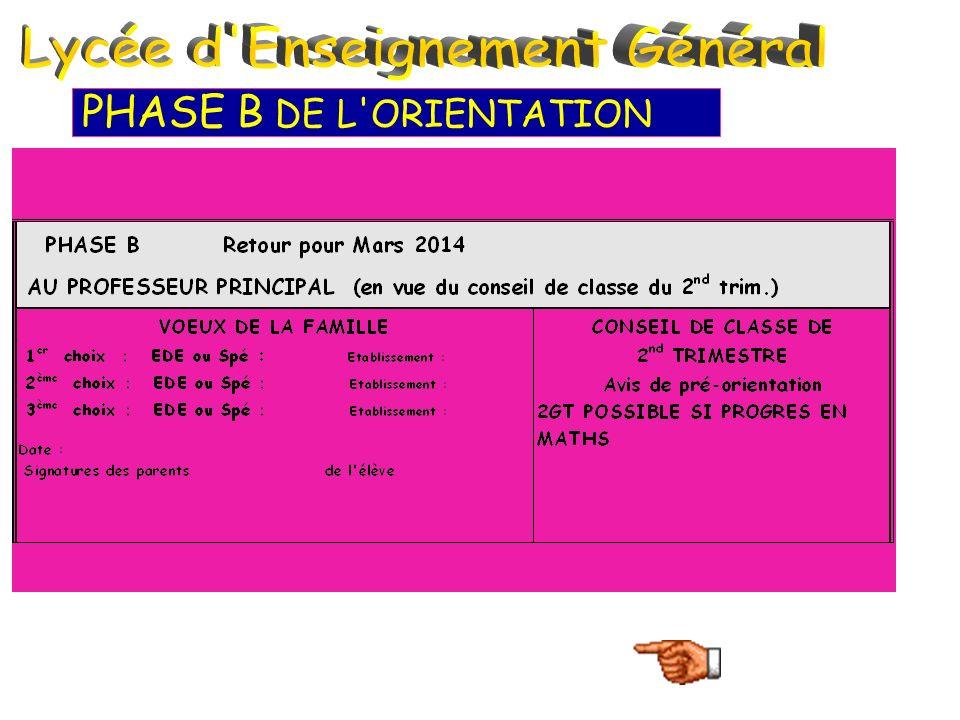 PHASE B DE L'ORIENTATION