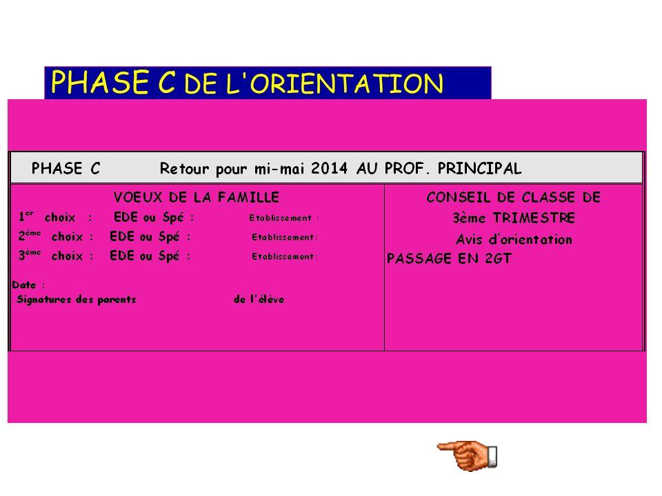 PHASE C DE L'ORIENTATION