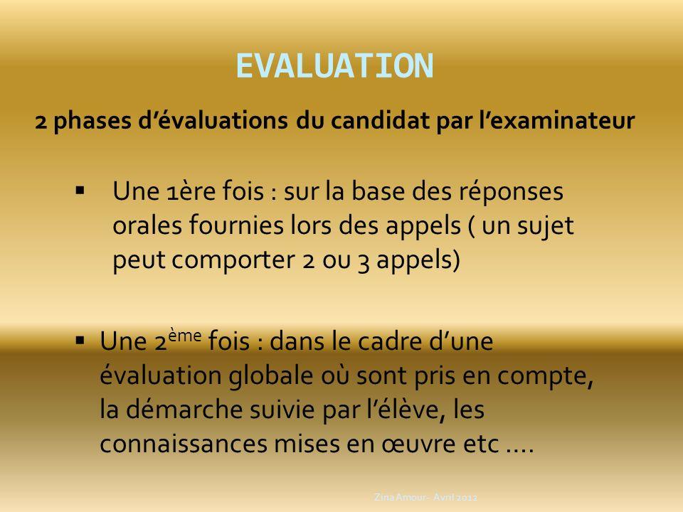 EVALUATION Une 1ère fois : sur la base des réponses orales fournies lors des appels ( un sujet peut comporter 2 ou 3 appels) Une 2 ème fois : dans le
