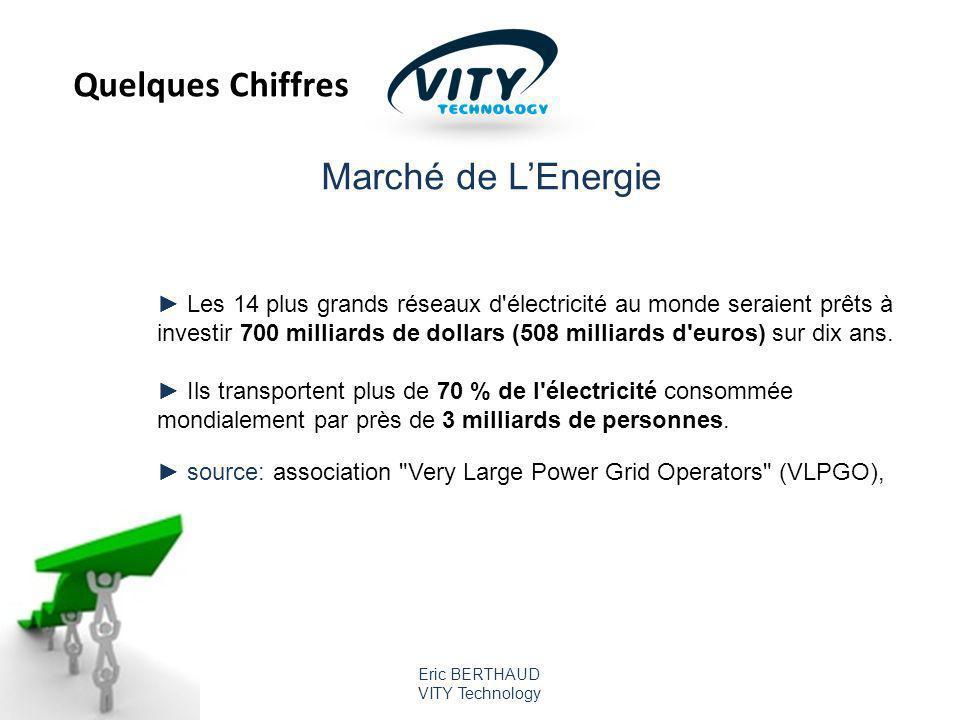 Eric BERTHAUD VITY Technology Marché de LEnergie Les 14 plus grands réseaux d électricité au monde seraient prêts à investir 700 milliards de dollars (508 milliards d euros) sur dix ans.