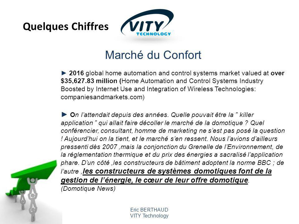 Eric BERTHAUD VITY Technology Marché du Confort 2016 global home automation and control systems market valued at over $35,627.83 million (Home Automat