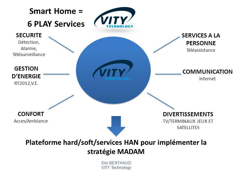 Eric BERTHAUD VITY Technology Plateforme hard/soft/services HAN pour implémenter la stratégie MADAM SECURITE Détection, Alarme, Télésurveillance SERVICES A LA PERSONNE Téléassistance DIVERTISSEMENTS TV/TERMINAUX JEUX ET SATELLITES CONFORT Acces/Ambiance GESTION DENERGIE RT2012,V.E.