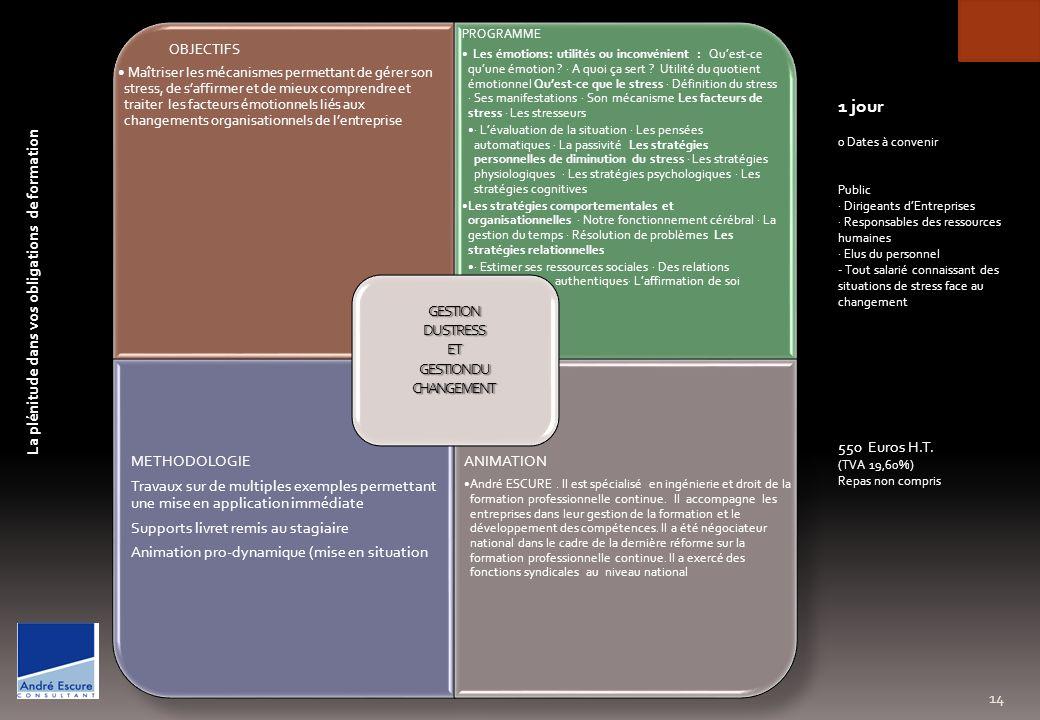 OBJECTIFS Comprendre les risques psychosociaux en les identifiants clairement.