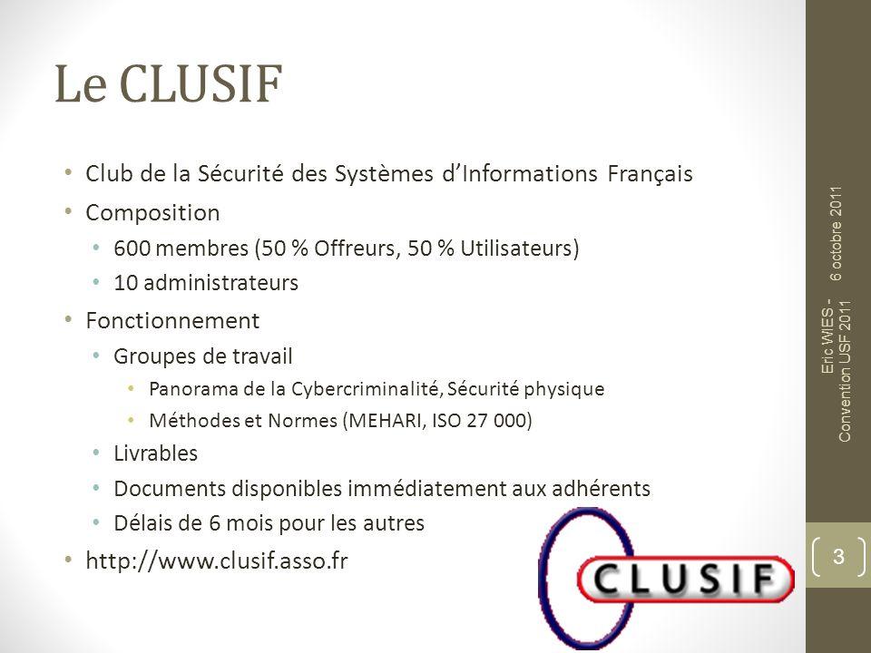 Le CLUSIF Club de la Sécurité des Systèmes dInformations Français Composition 600 membres (50 % Offreurs, 50 % Utilisateurs) 10 administrateurs Foncti