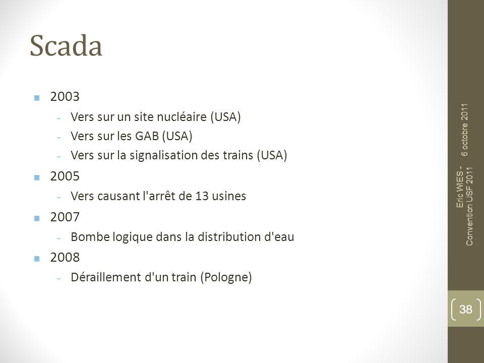 Scada 2003 Vers sur un site nucléaire (USA) Vers sur les GAB (USA) Vers sur la signalisation des trains (USA) 2005 Vers causant l'arrêt de 13 usines 2