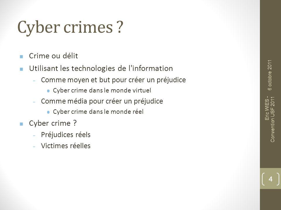Cyber crimes ? Crime ou délit Utilisant les technologies de l'information Comme moyen et but pour créer un préjudice Cyber crime dans le monde virtuel