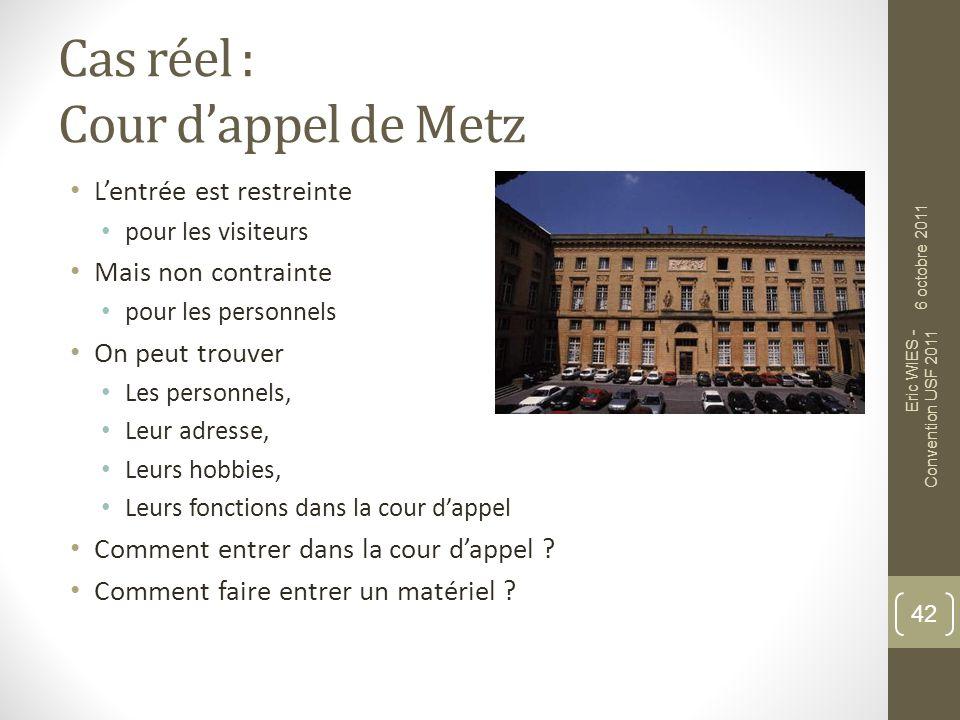 Cas réel : Cour dappel de Metz Lentrée est restreinte pour les visiteurs Mais non contrainte pour les personnels On peut trouver Les personnels, Leur