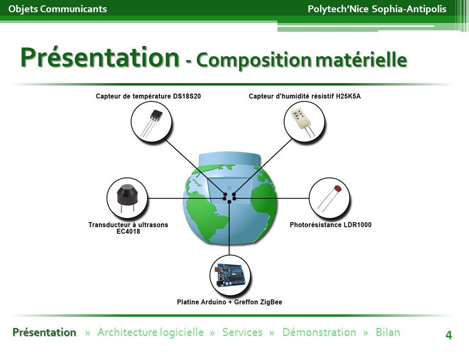 Présentation - Composition matérielle Objets Communicants 4 PolytechNice Sophia-Antipolis Présentation Présentation » Architecture logicielle » Services » Démonstration » Bilan