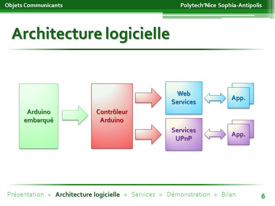 Architecture logicielle Objets Communicants 6 PolytechNice Sophia-Antipolis Architecture logicielle Présentation » Architecture logicielle » Services » Démonstration » Bilan Arduino embarqué Contrôleur Arduino Web Services Services UPnP App.App.