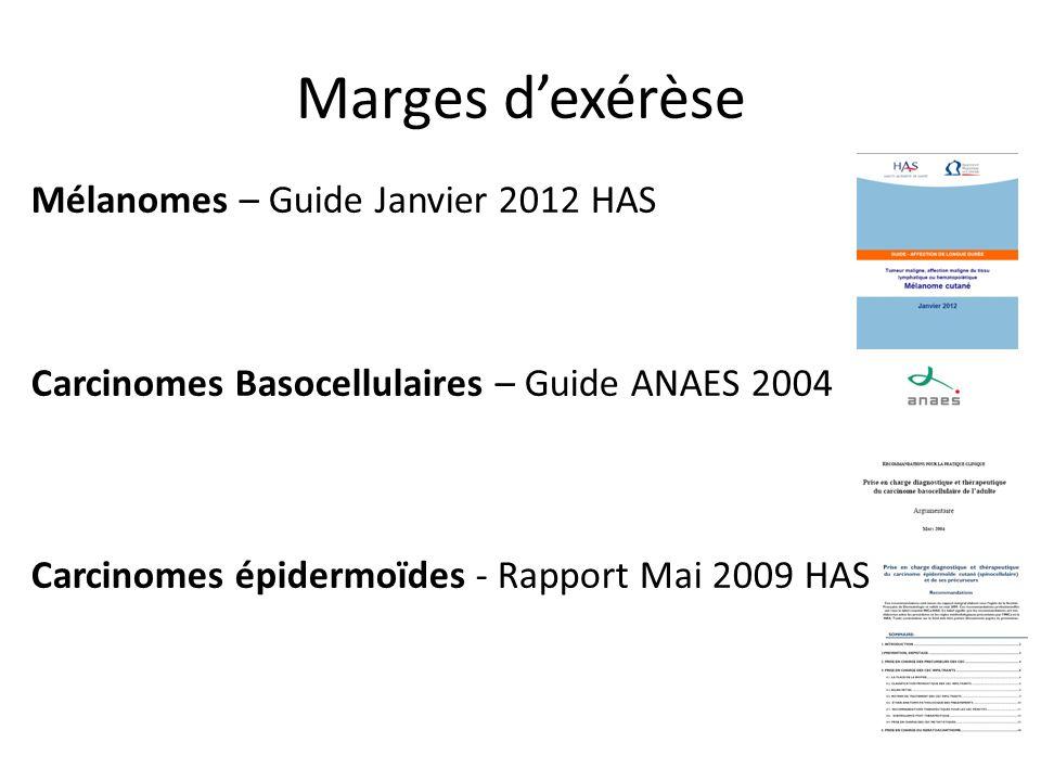 Marges dexérèse Mélanomes – Guide Janvier 2012 HAS Carcinomes Basocellulaires – Guide ANAES 2004 Carcinomes épidermoïdes - Rapport Mai 2009 HAS