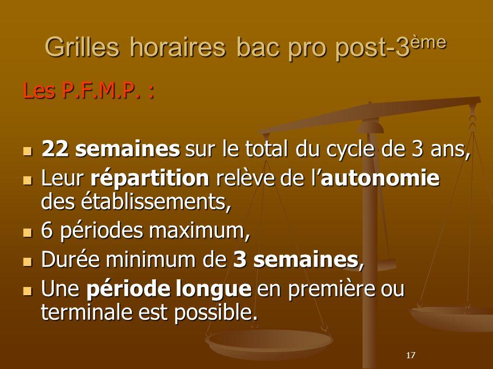 17 Grilles horaires bac pro post-3 ème Les P.F.M.P.