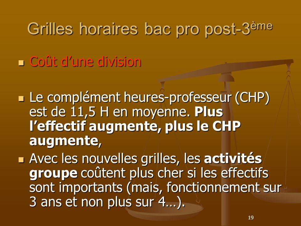 19 Grilles horaires bac pro post-3 ème Coût dune division Coût dune division Le complément heures-professeur (CHP) est de 11,5 H en moyenne.