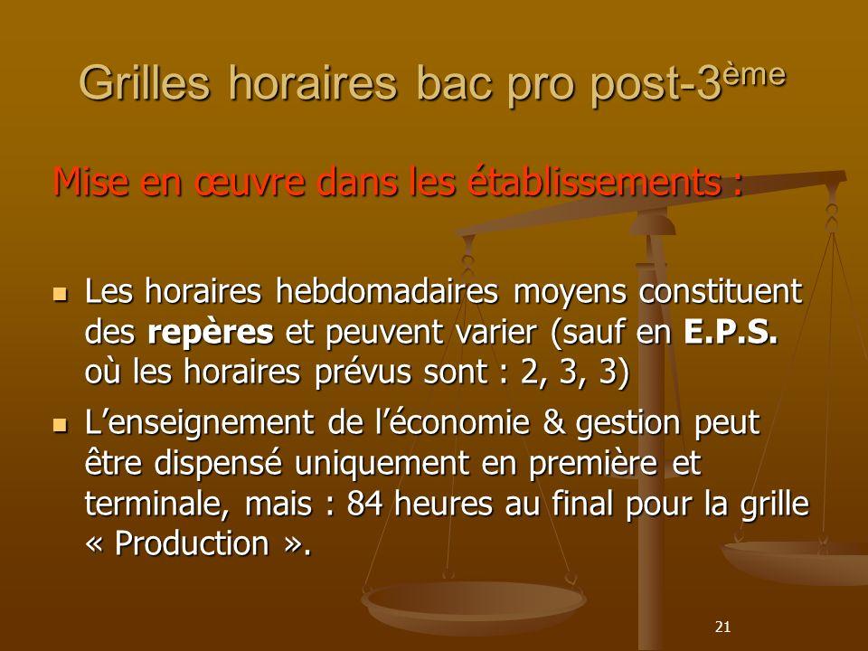 21 Grilles horaires bac pro post-3 ème Mise en œuvre dans les établissements : Les horaires hebdomadaires moyens constituent des repères et peuvent varier (sauf en E.P.S.