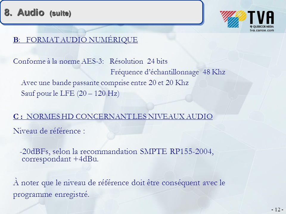 - 12 - 8. Audio (suite) B: FORMAT AUDIO NUMÉRIQUE Conforme à la norme AES-3: Résolution 24 bits Fréquence déchantillonnage 48 Khz Avec une bande passa