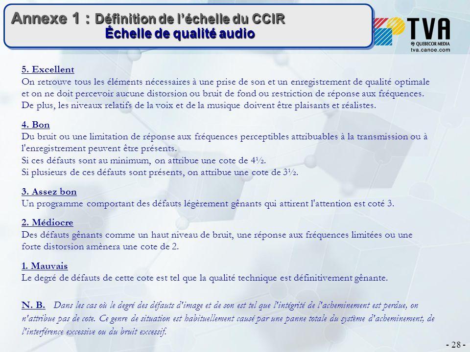 - 28 - Annexe 1 : Définition de léchelle du CCIR Échelle de qualité audio 5. Excellent On retrouve tous les éléments nécessaires à une prise de son et