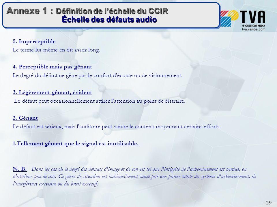 - 29 - Annexe 1 : Définition de léchelle du CCIR Échelle des défauts audio 5. Imperceptible Le terme lui-même en dit assez long. 4. Perceptible mais p