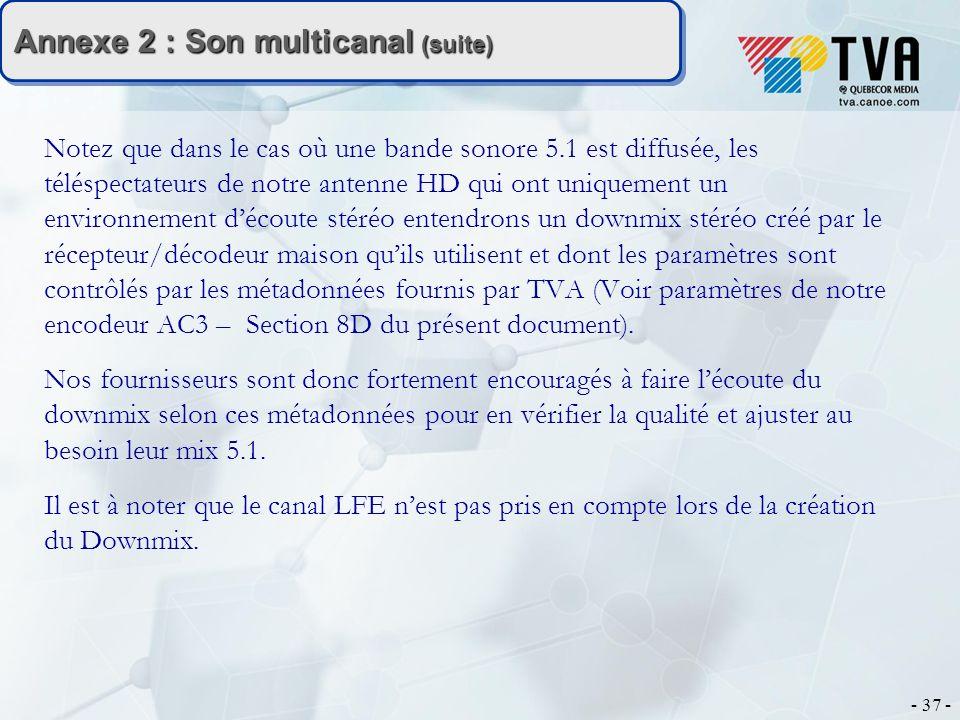 - 37 - Annexe 2 : Son multicanal (suite) Notez que dans le cas où une bande sonore 5.1 est diffusée, les téléspectateurs de notre antenne HD qui ont u