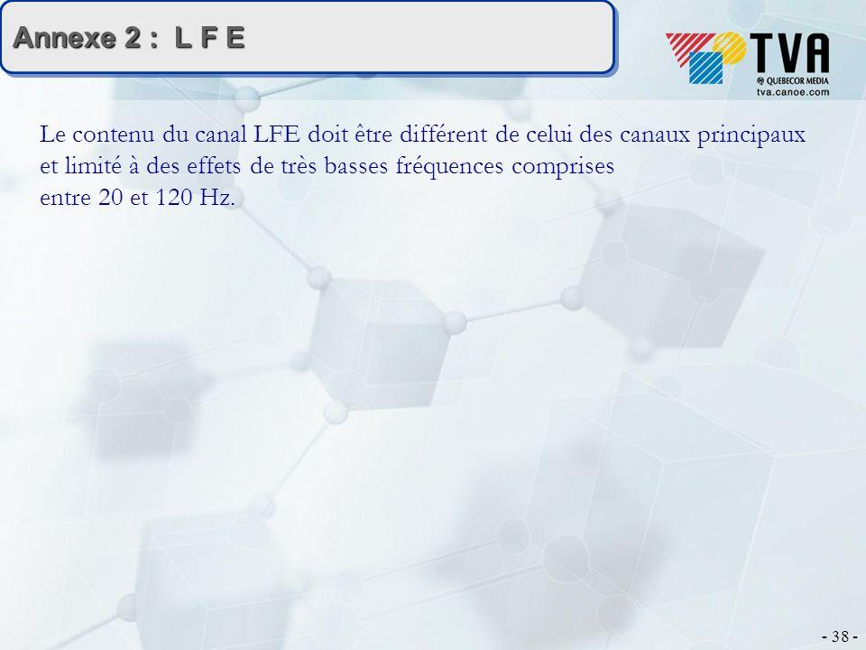 - 38 - Annexe 2 : L F E Le contenu du canal LFE doit être différent de celui des canaux principaux et limité à des effets de très basses fréquences comprises entre 20 et 120 Hz.