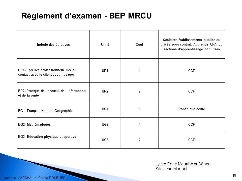 18 Règlement dexamen - BEP MRCU Intitulé des épreuvesUnitéCoef Scolaires établissements publics ou privés sous contrat, Apprentis CFA, ou sections dap