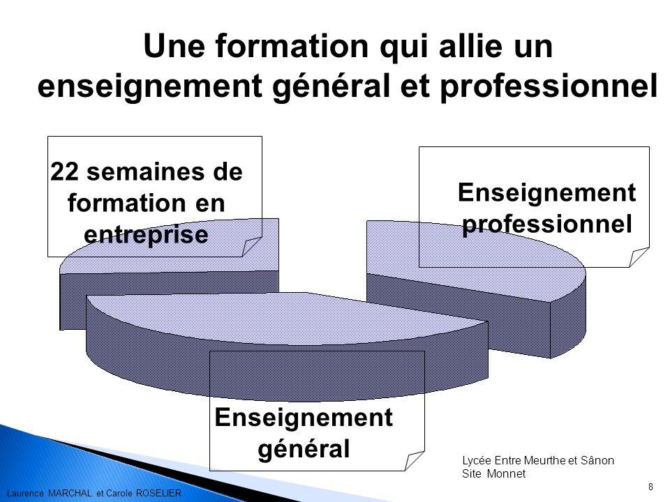 8 Une formation qui allie un enseignement général et professionnel 22 semaines de formation en entreprise Enseignement général Enseignement profession